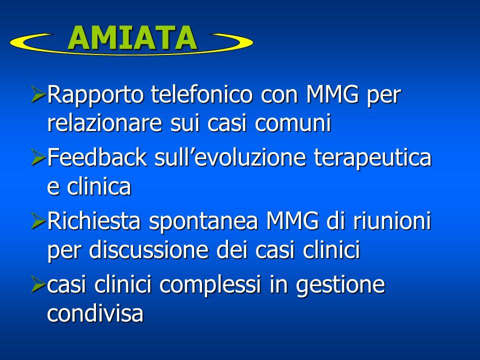AMIATA Rapporto telefonico con MMG per relazionare sui casi comuni