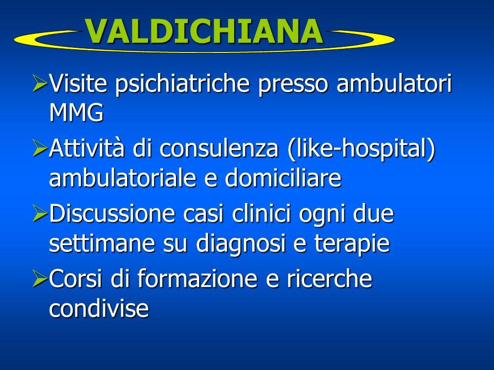 VALDICHIANA Visite psichiatriche presso ambulatori MMG