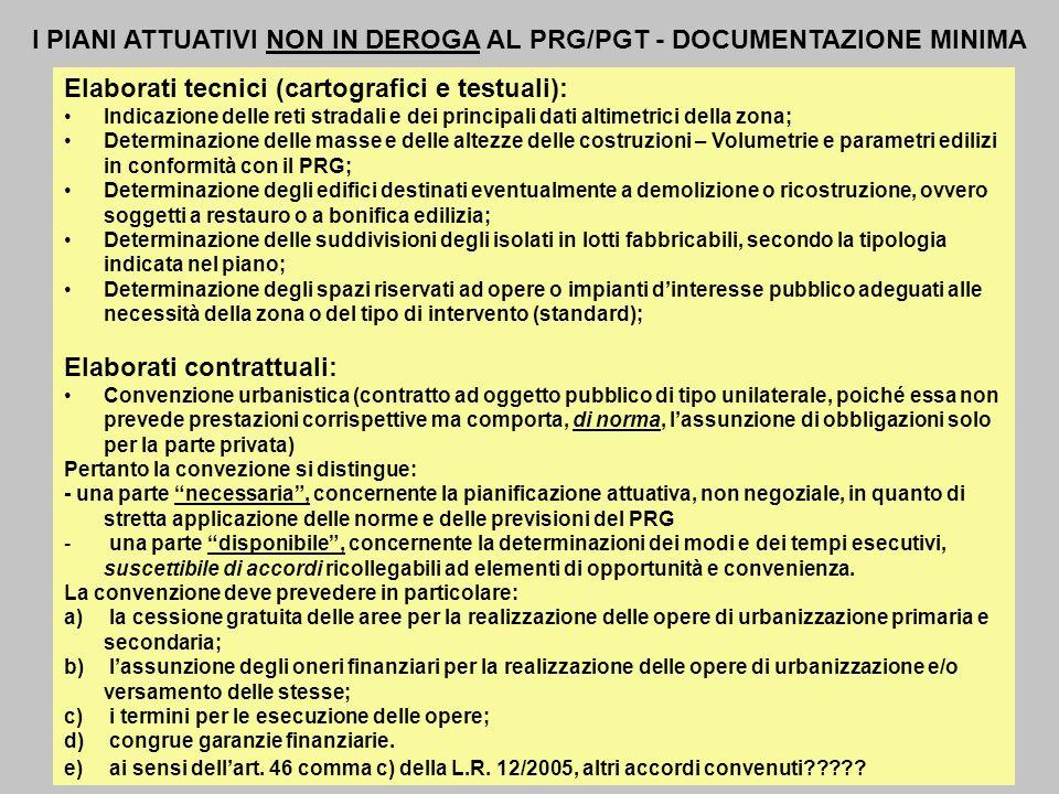 I PIANI ATTUATIVI NON IN DEROGA AL PRG/PGT - DOCUMENTAZIONE MINIMA