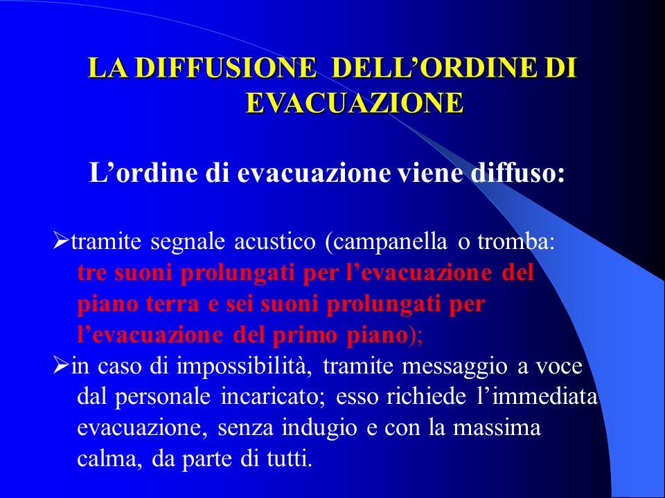 LA DIFFUSIONE DELL'ORDINE DI EVACUAZIONE