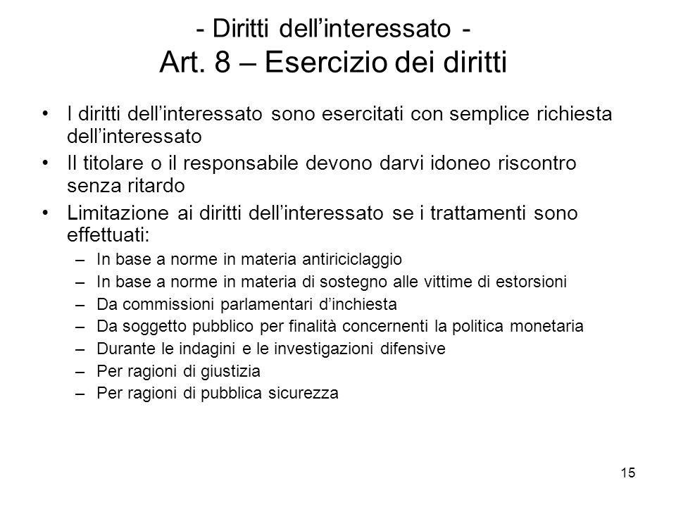 - Diritti dell'interessato - Art. 8 – Esercizio dei diritti