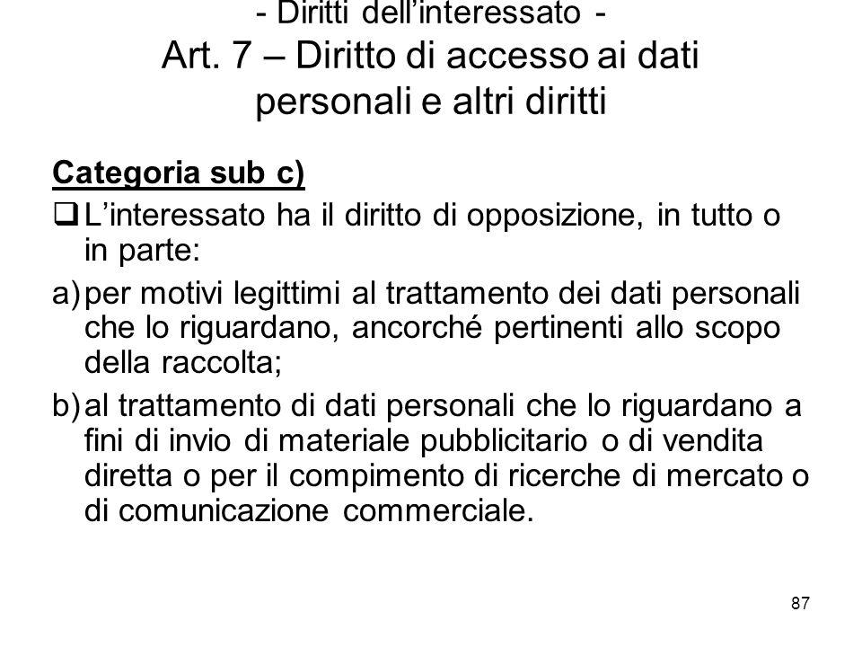 - Diritti dell'interessato - Art