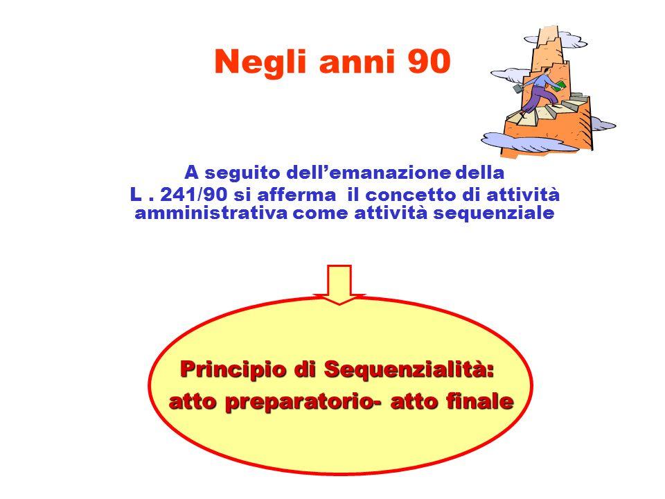 Principio di Sequenzialità: atto preparatorio- atto finale