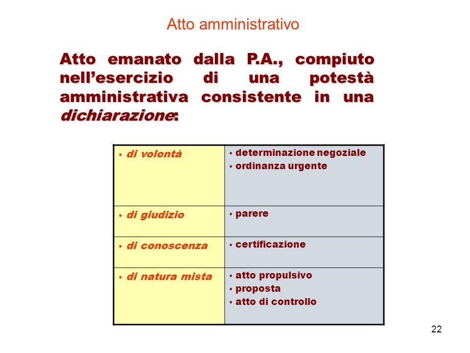 Atto amministrativo Atto emanato dalla P.A., compiuto nell'esercizio di una potestà amministrativa consistente in una dichiarazione:
