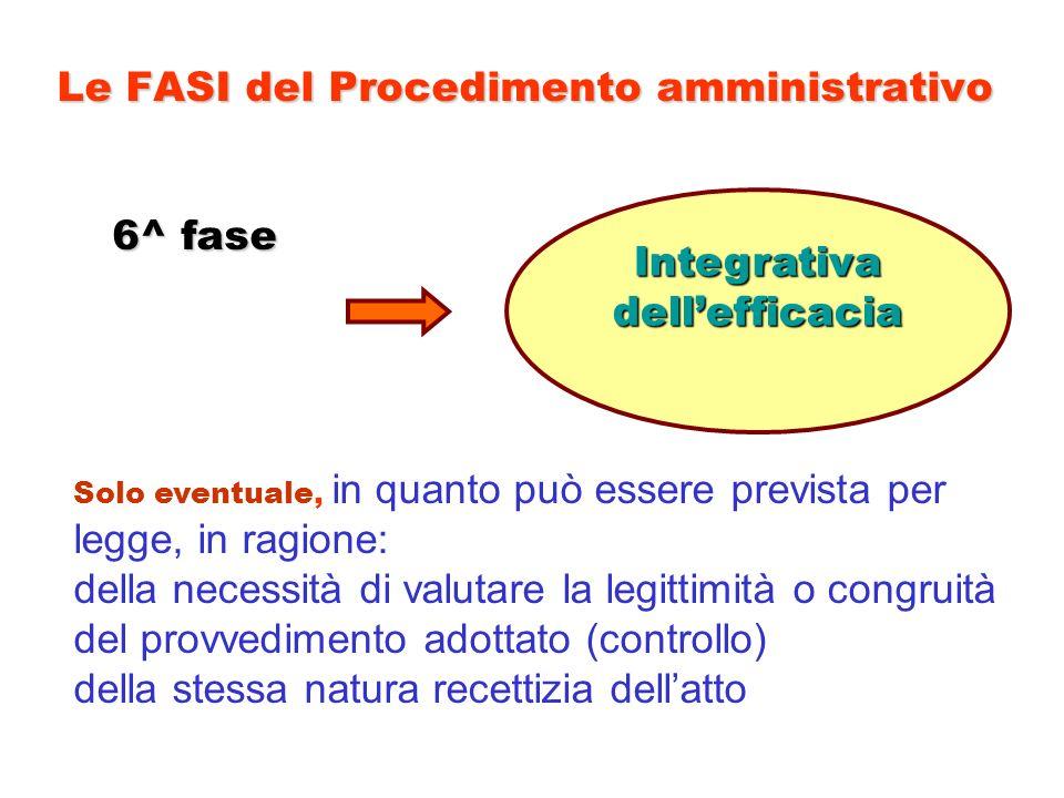 Le FASI del Procedimento amministrativo 6^ fase