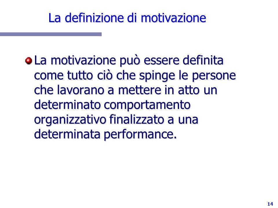 La definizione di motivazione