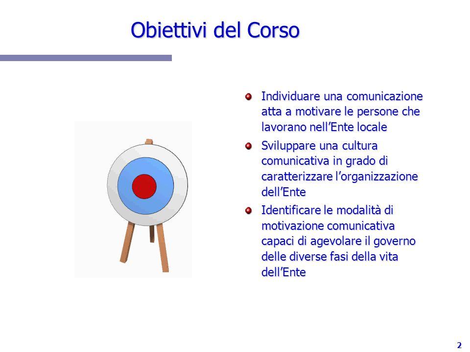 Obiettivi del Corso Individuare una comunicazione atta a motivare le persone che lavorano nell'Ente locale.