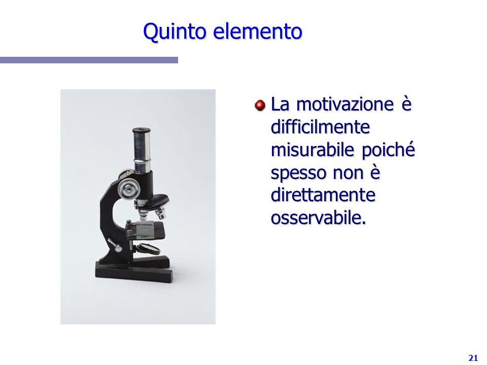 Quinto elemento La motivazione è difficilmente misurabile poiché spesso non è direttamente osservabile.