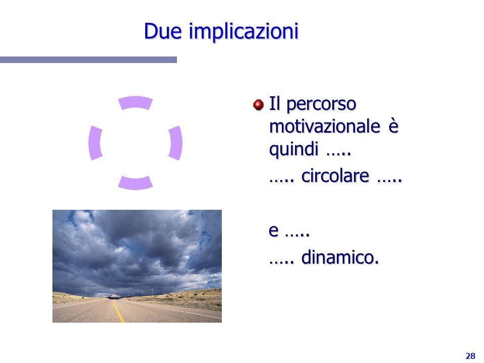 Due implicazioni Il percorso motivazionale è quindi …..