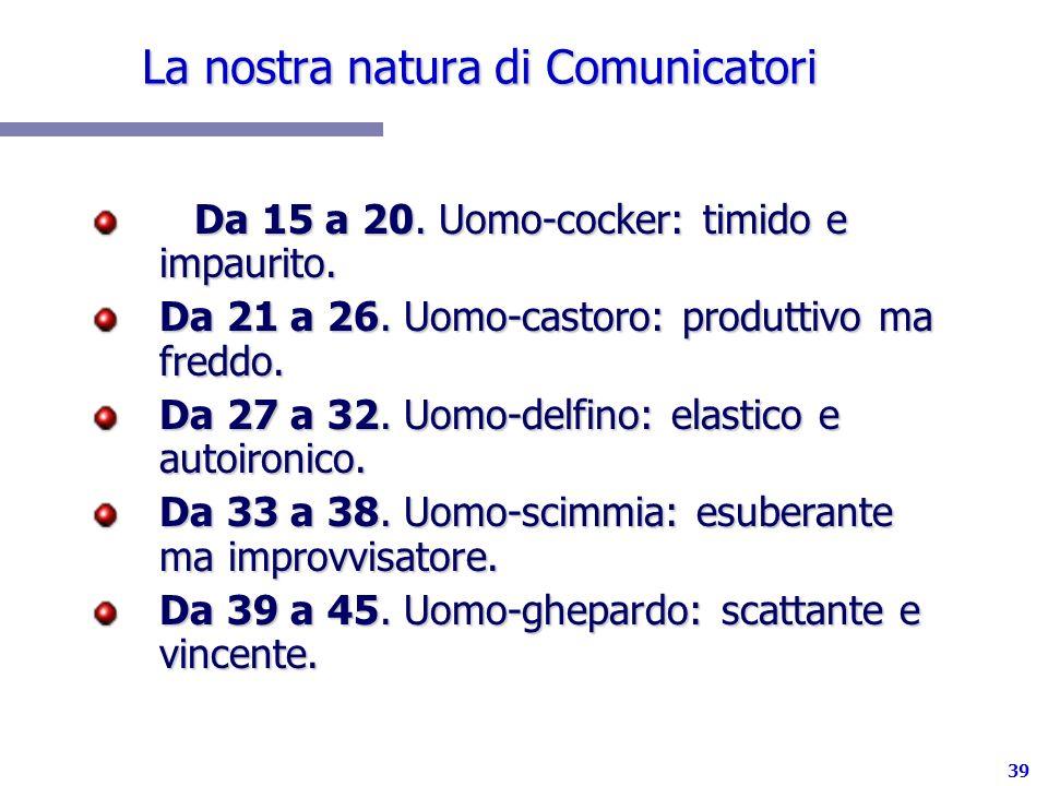 La nostra natura di Comunicatori
