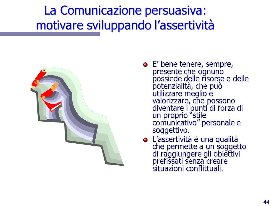La Comunicazione persuasiva: motivare sviluppando l'assertività