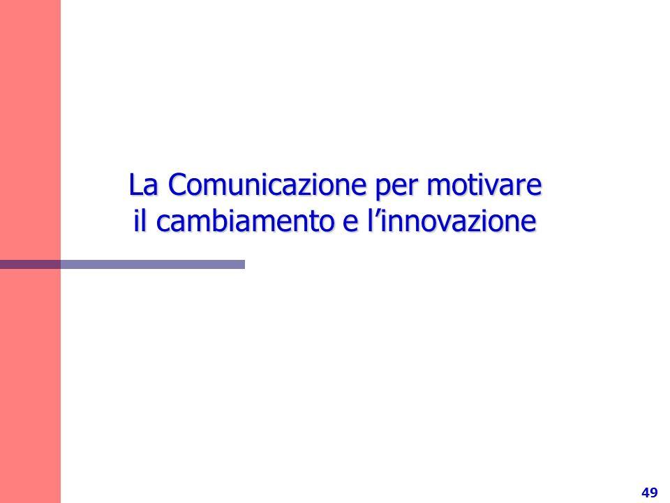 La Comunicazione per motivare il cambiamento e l'innovazione