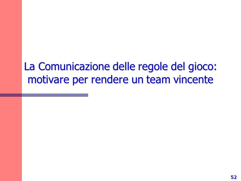 La Comunicazione delle regole del gioco: motivare per rendere un team vincente