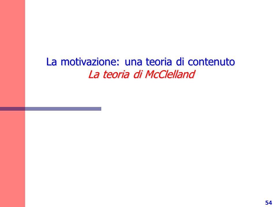 La motivazione: una teoria di contenuto La teoria di McClelland