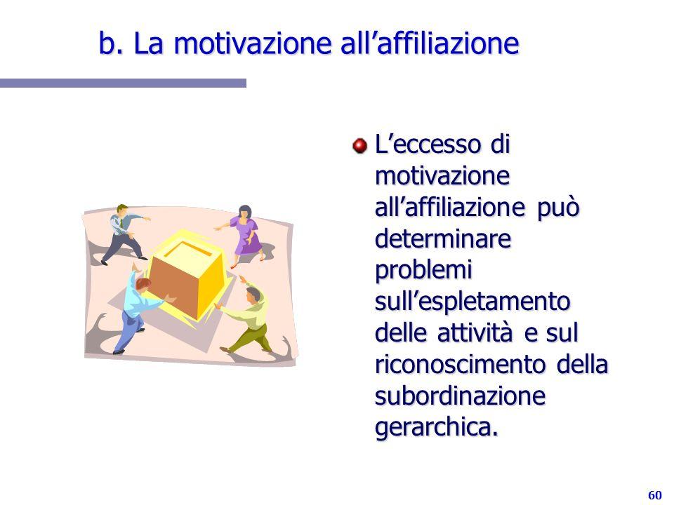 b. La motivazione all'affiliazione