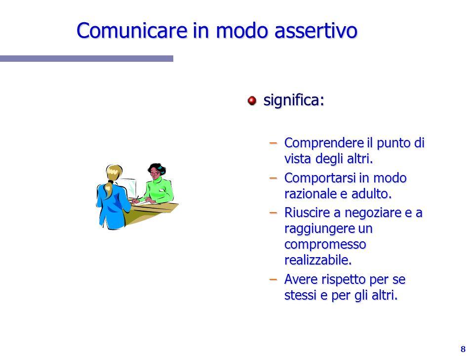 Comunicare in modo assertivo