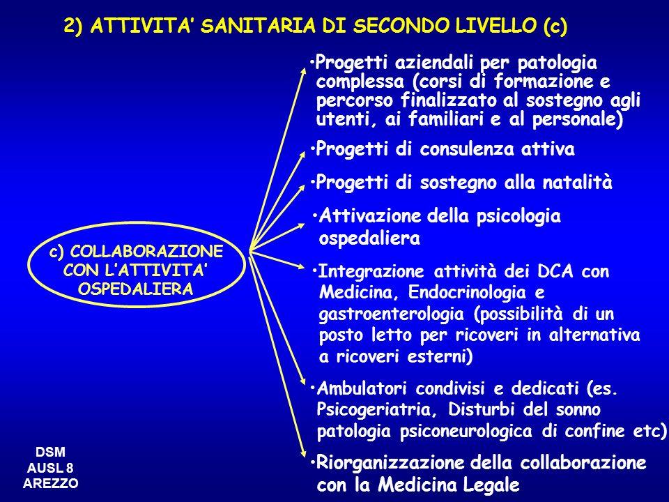 2) ATTIVITA' SANITARIA DI SECONDO LIVELLO (c)