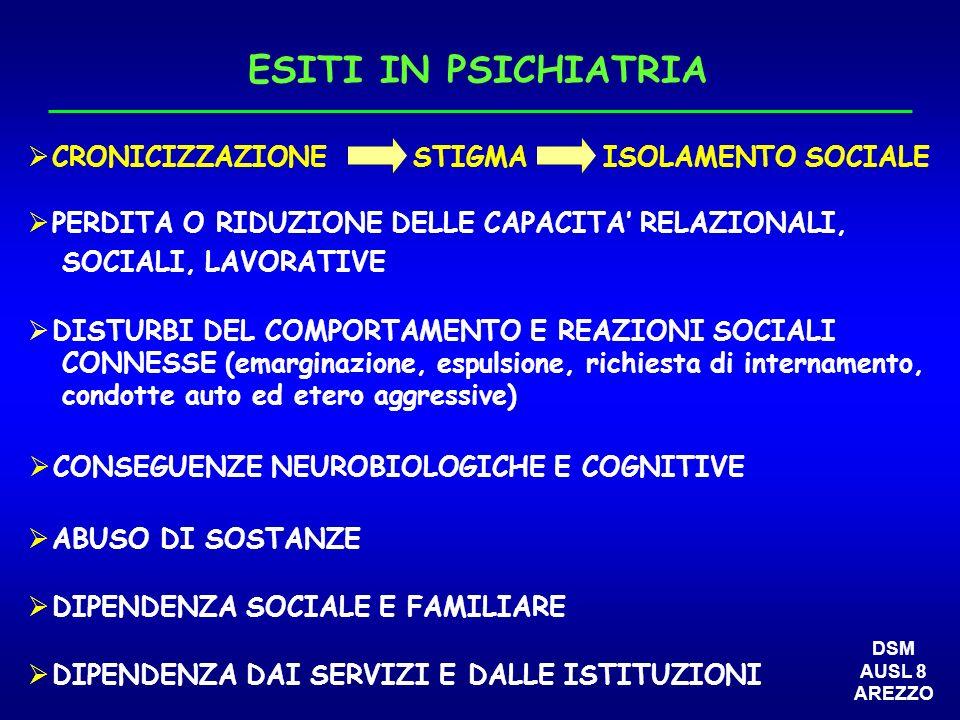 ESITI IN PSICHIATRIA CRONICIZZAZIONE STIGMA ISOLAMENTO SOCIALE
