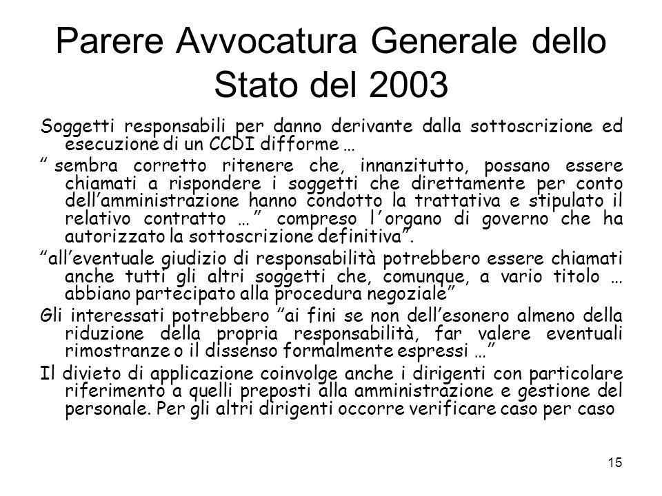 Parere Avvocatura Generale dello Stato del 2003