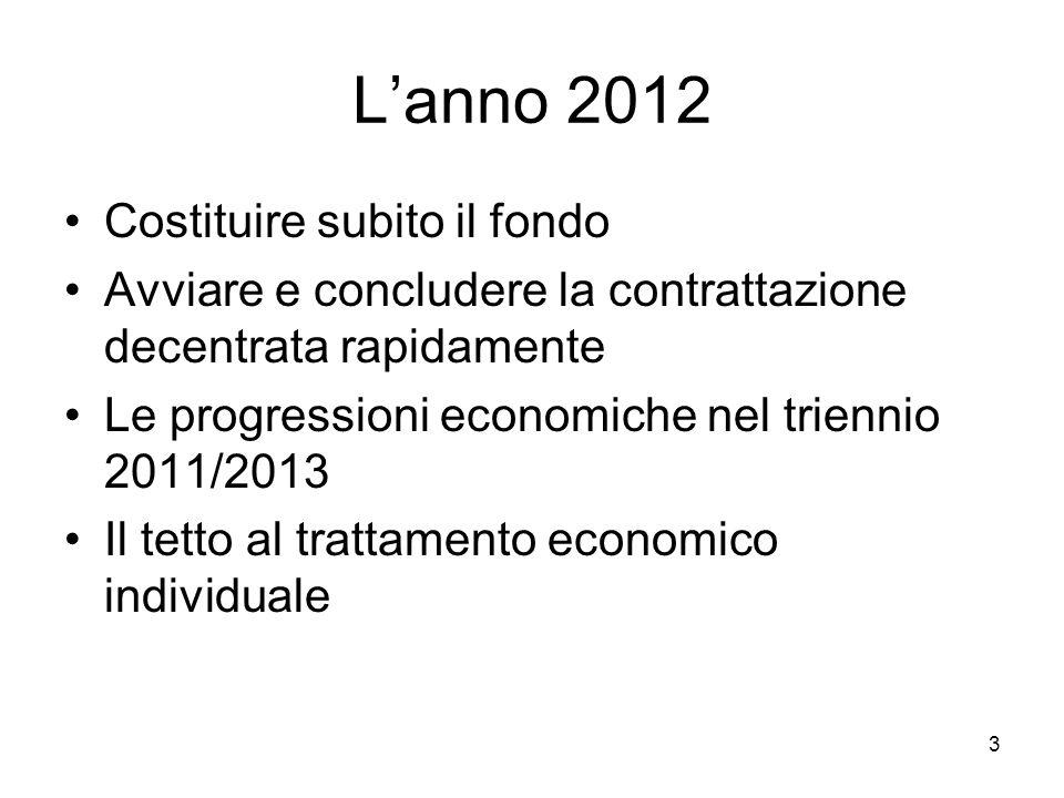 L'anno 2012 Costituire subito il fondo