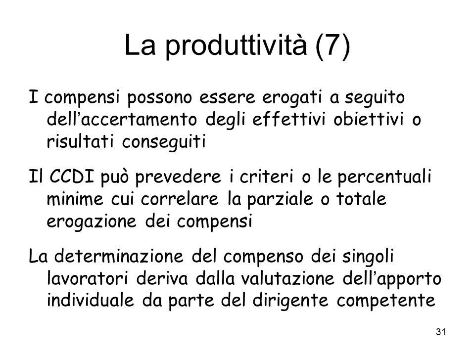 La produttività (7) I compensi possono essere erogati a seguito dell'accertamento degli effettivi obiettivi o risultati conseguiti.