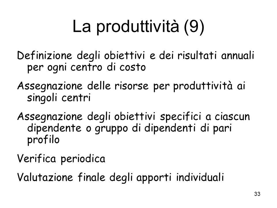 La produttività (9) Definizione degli obiettivi e dei risultati annuali per ogni centro di costo.