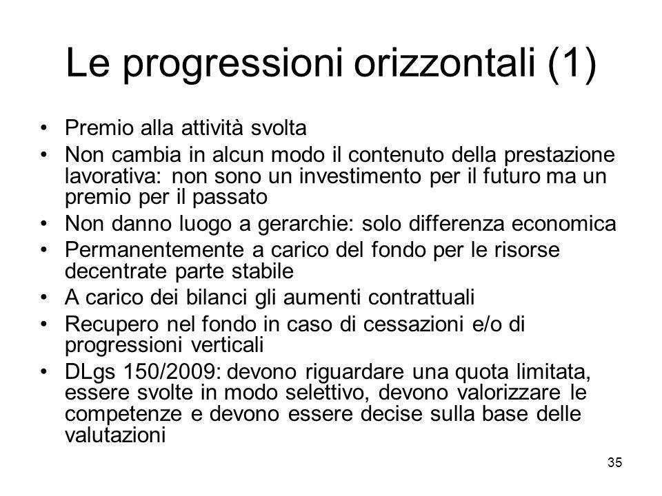 Le progressioni orizzontali (1)