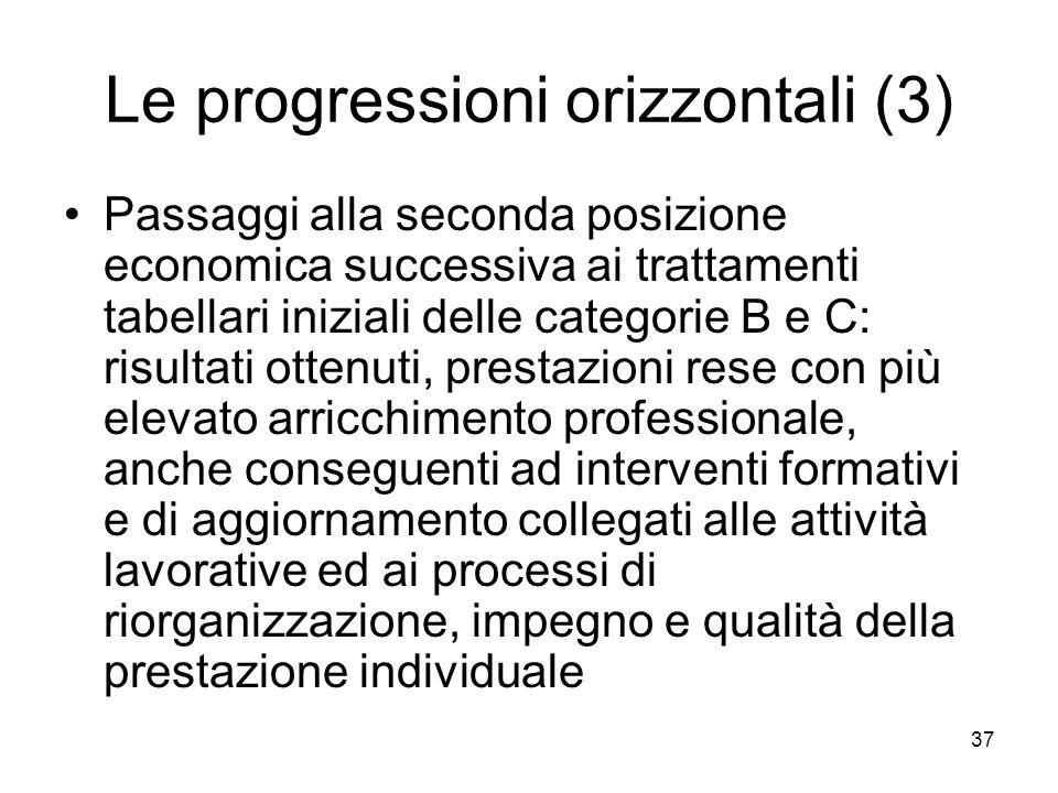 Le progressioni orizzontali (3)