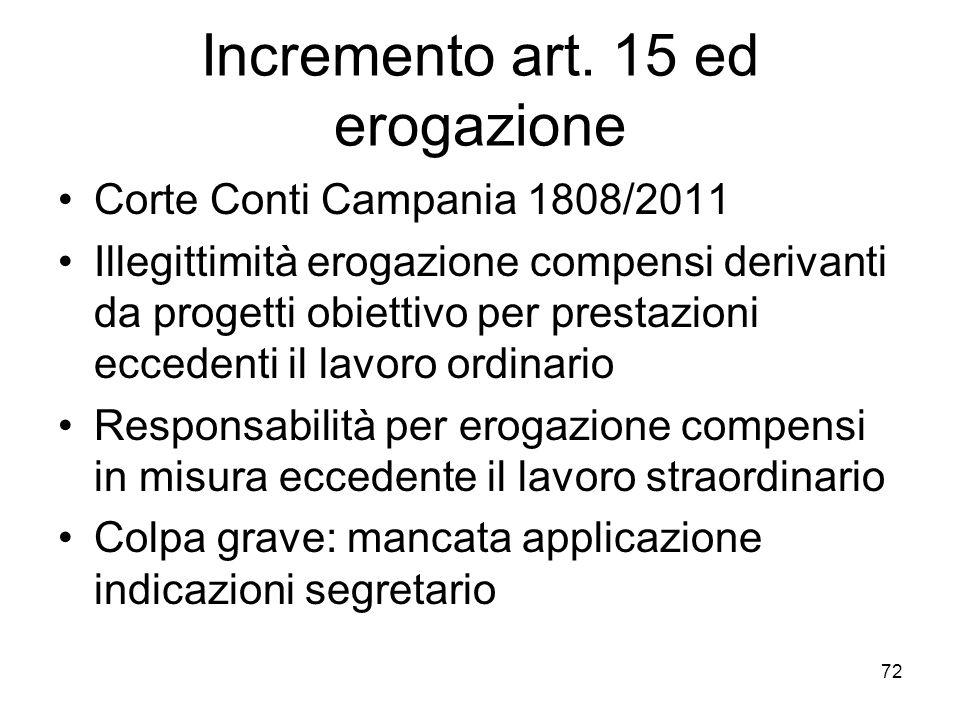 Incremento art. 15 ed erogazione