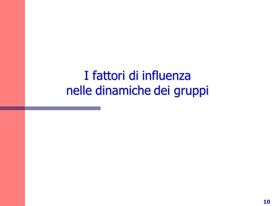 I fattori di influenza nelle dinamiche dei gruppi