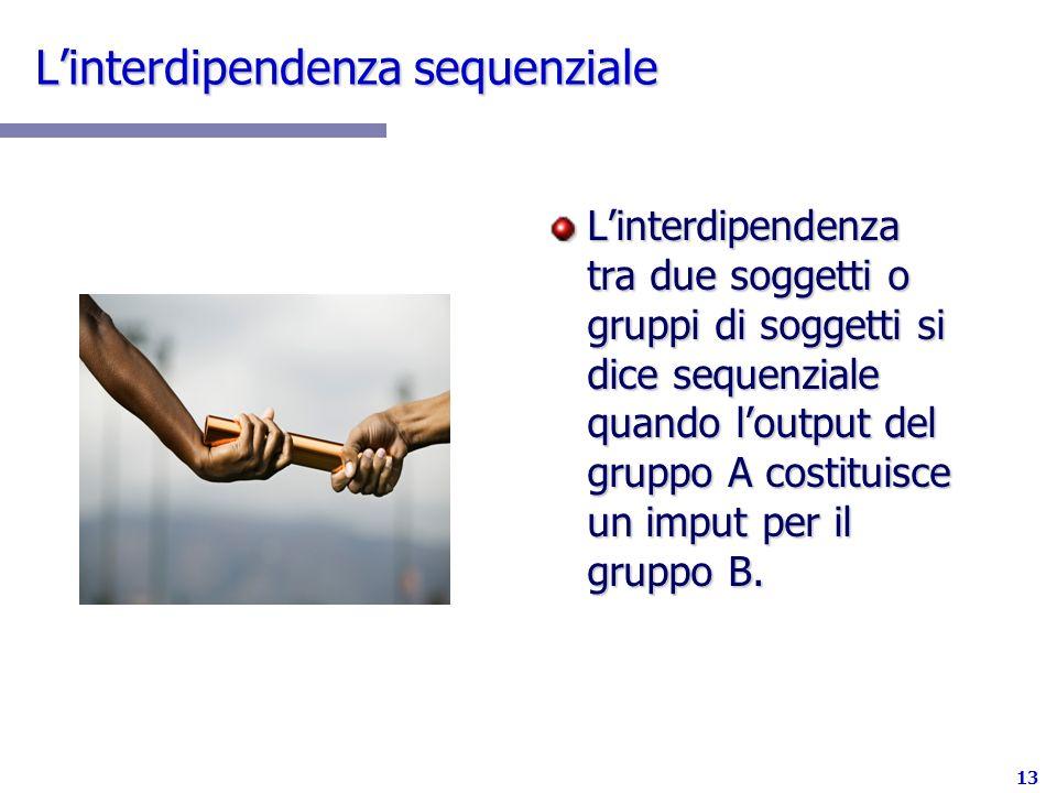 L'interdipendenza sequenziale