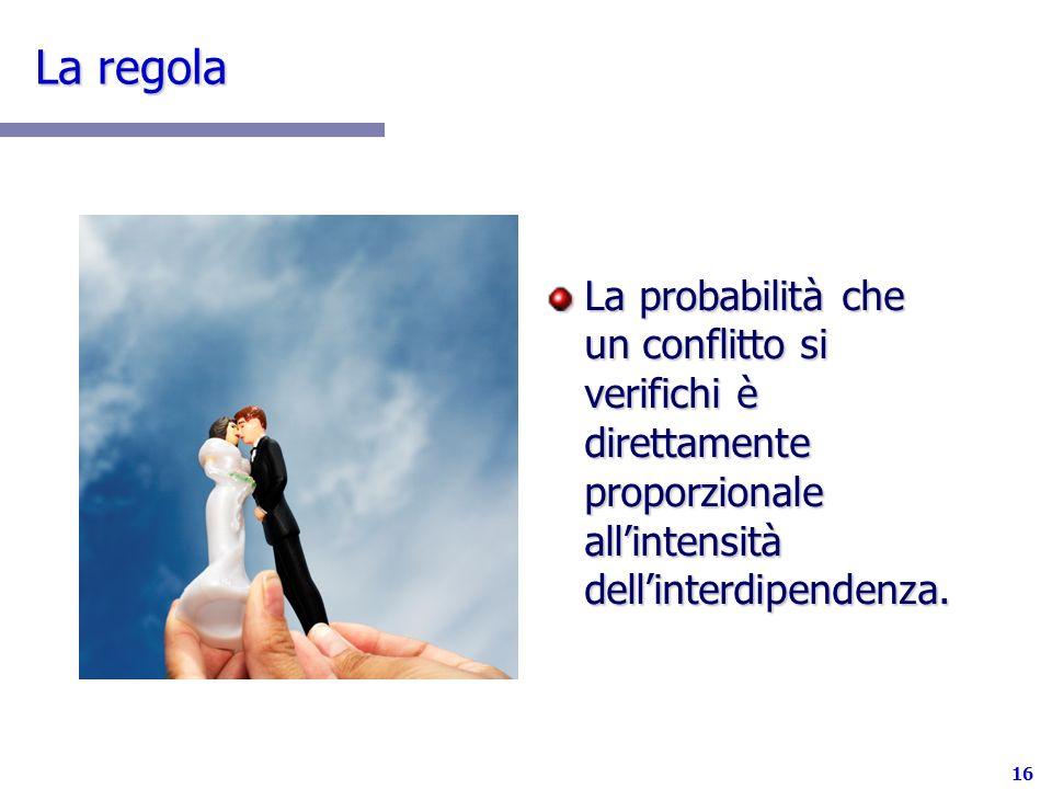 La regola La probabilità che un conflitto si verifichi è direttamente proporzionale all'intensità dell'interdipendenza.