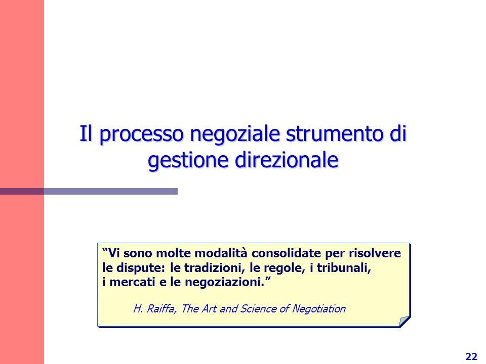 Il processo negoziale strumento di gestione direzionale
