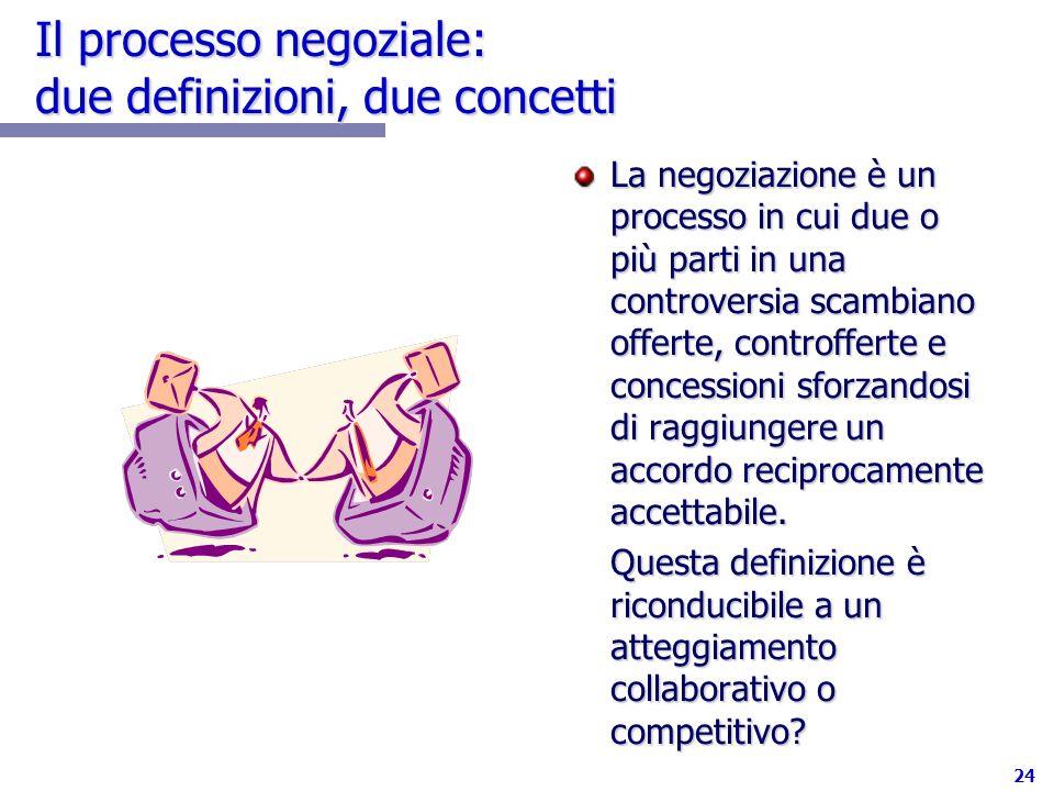 Il processo negoziale: due definizioni, due concetti