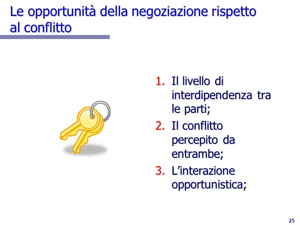 Le opportunità della negoziazione rispetto al conflitto