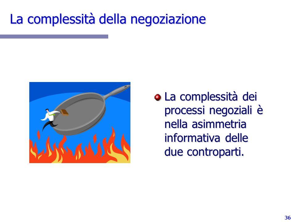 La complessità della negoziazione