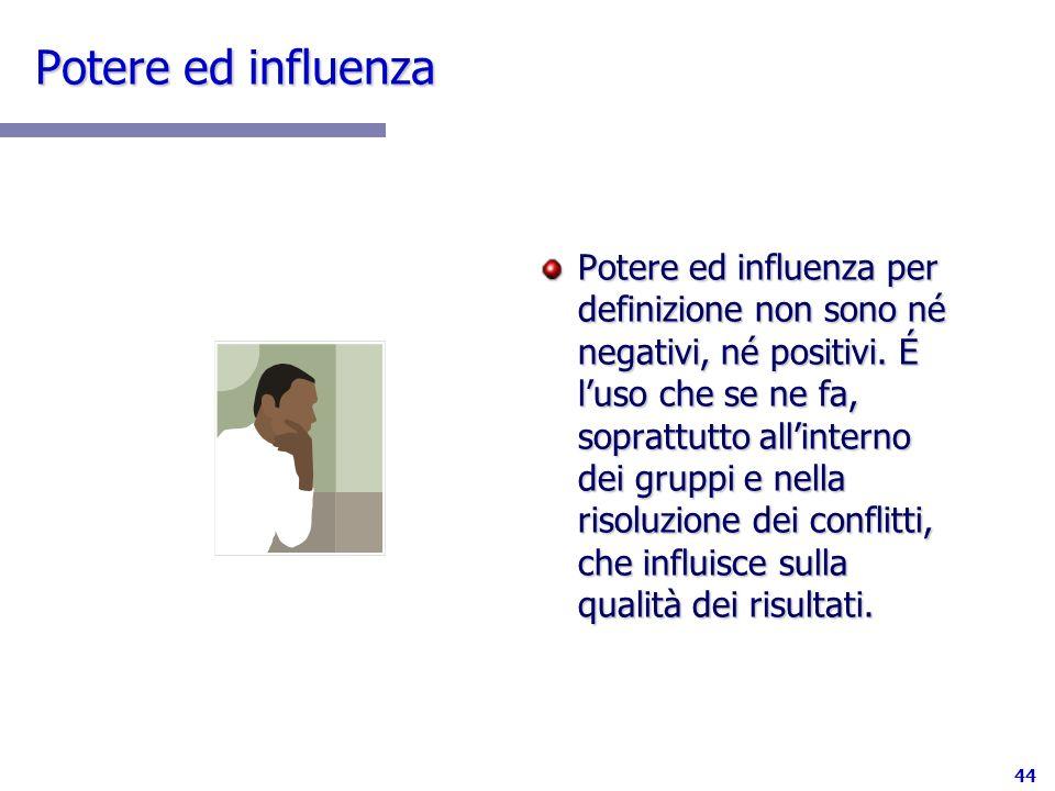 Potere ed influenza