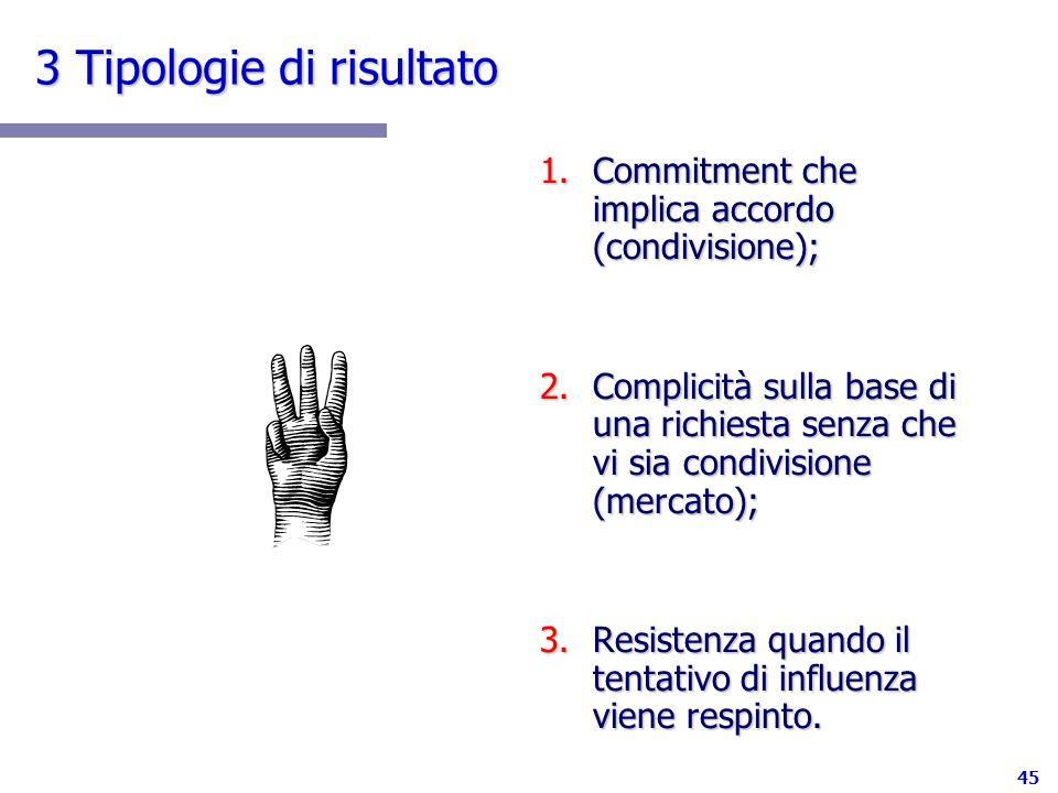 3 Tipologie di risultato