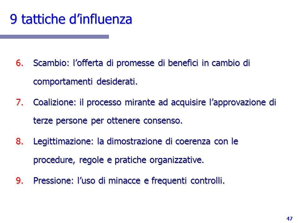 9 tattiche d'influenza Scambio: l'offerta di promesse di benefici in cambio di comportamenti desiderati.