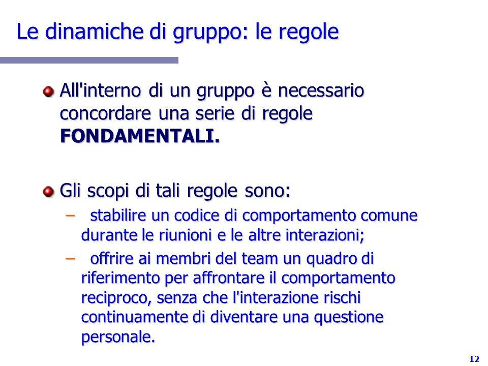 Le dinamiche di gruppo: le regole