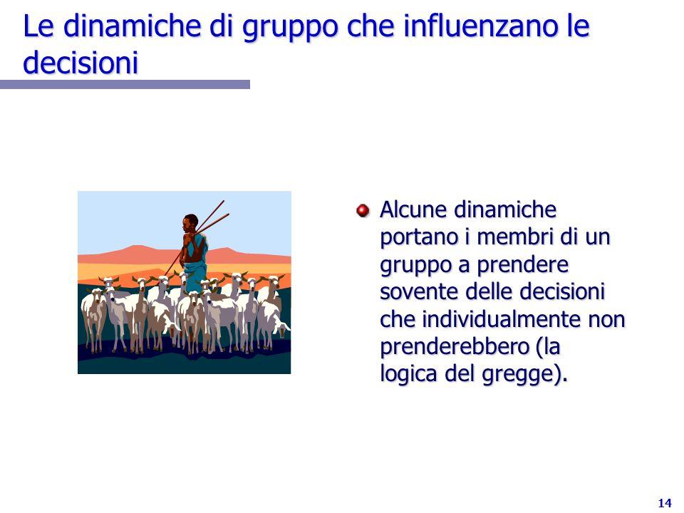Le dinamiche di gruppo che influenzano le decisioni