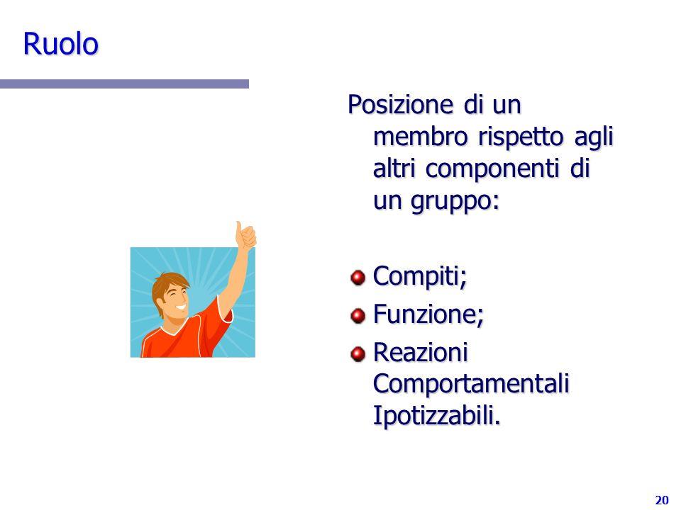 RuoloPosizione di un membro rispetto agli altri componenti di un gruppo: Compiti; Funzione; Reazioni Comportamentali Ipotizzabili.