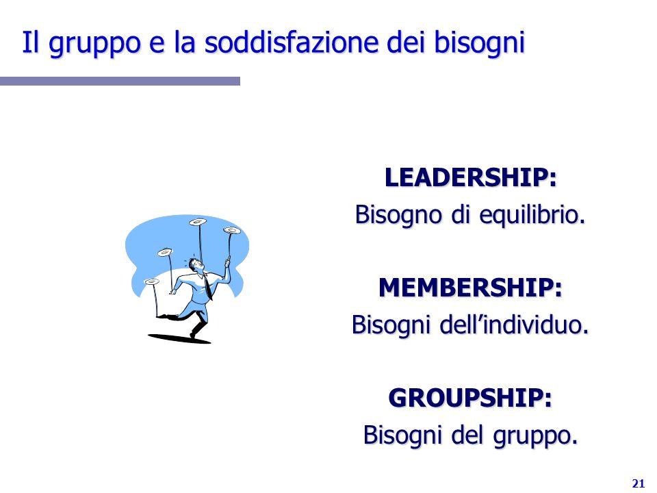 Il gruppo e la soddisfazione dei bisogni