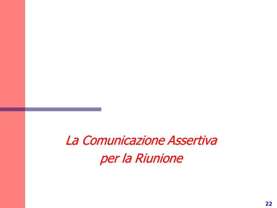 La Comunicazione Assertiva per la Riunione