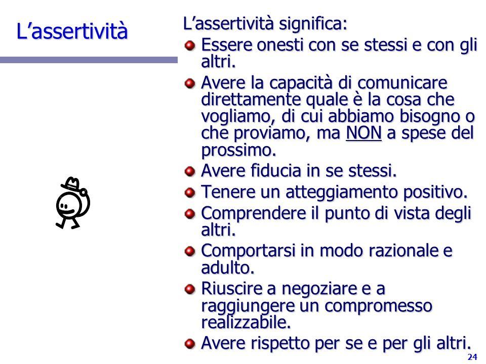 L'assertività L'assertività significa: