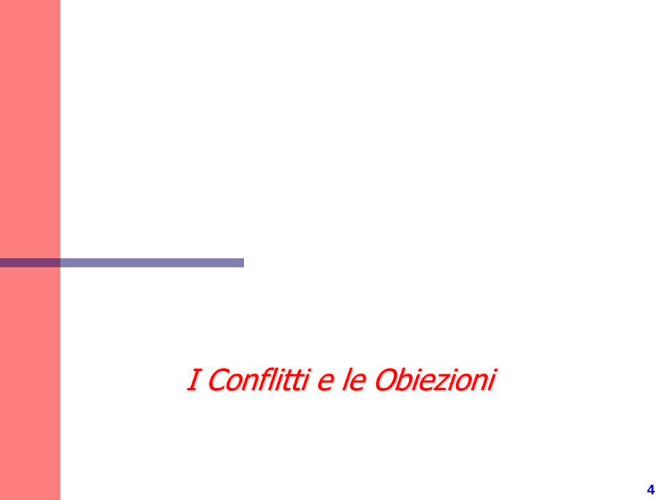 I Conflitti e le Obiezioni