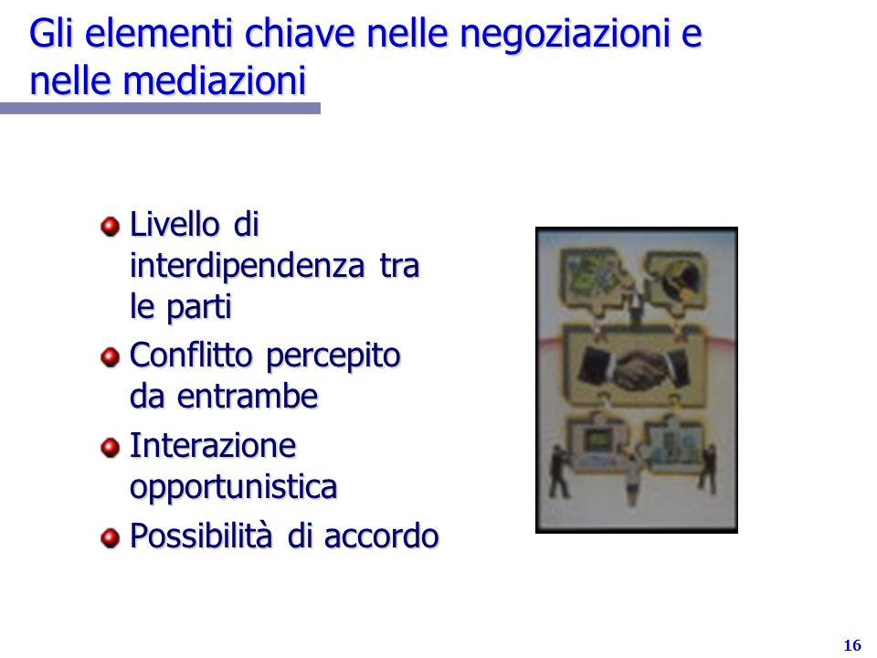 Gli elementi chiave nelle negoziazioni e nelle mediazioni