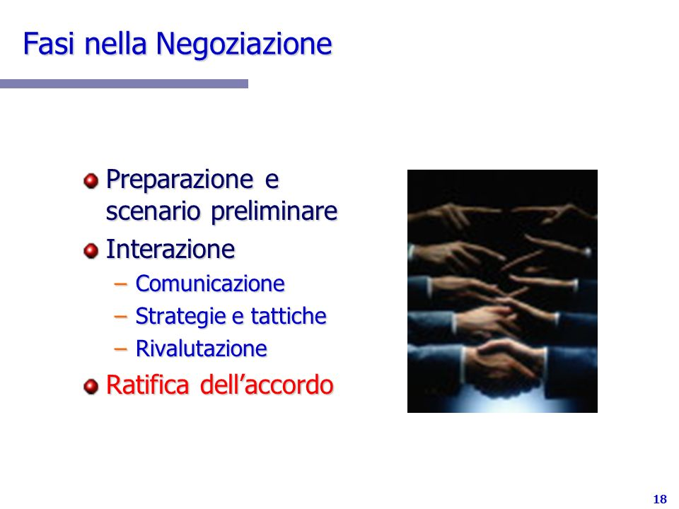 Fasi nella Negoziazione