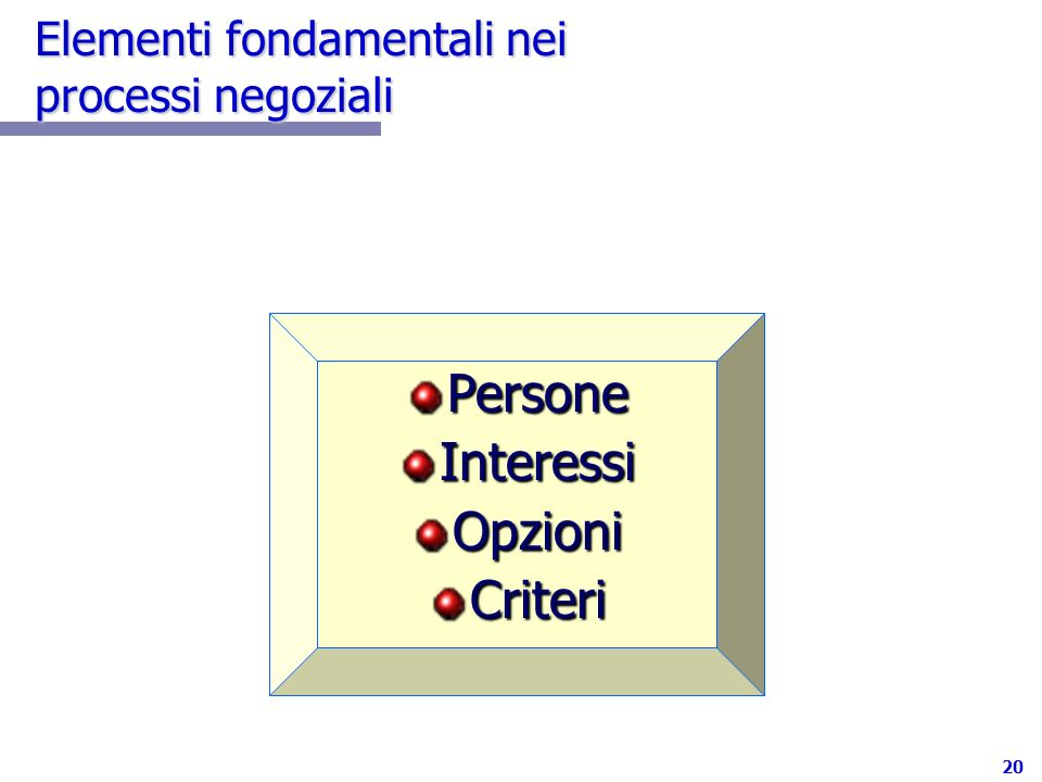 Elementi fondamentali nei processi negoziali