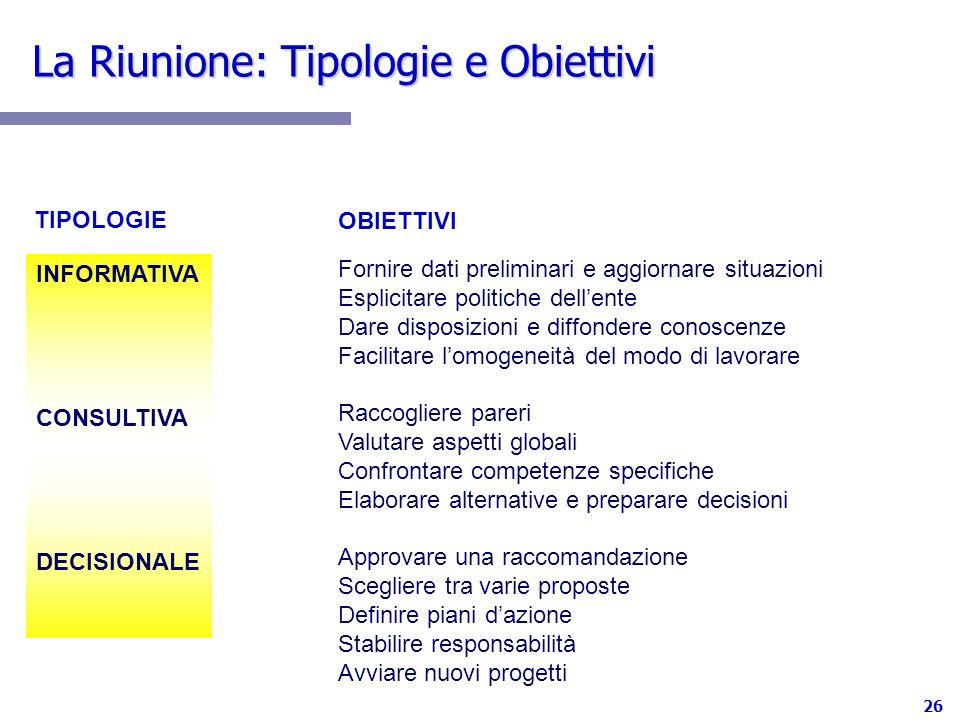 La Riunione: Tipologie e Obiettivi